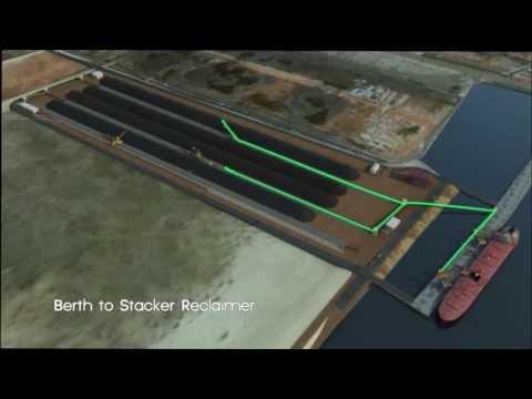 Coal Handling System. Kakinada Port, India