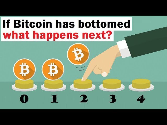 If Bitcoin Has Bottomed, This is What Could Happen Next