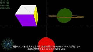 【超球面】丸まった空間での物の見え方【幾何学】