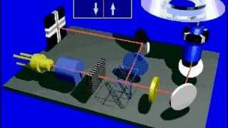How a CD ROM Works Animation