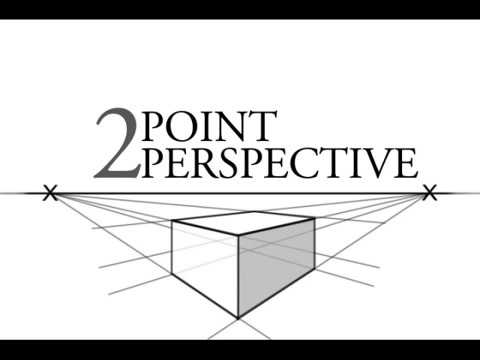 Easy Two Point Perspective Drawing.