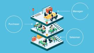 Emerge app is a centralised order processing and inventory management for multi-channel sales. improve your bottom-line profits efficiency by managin...