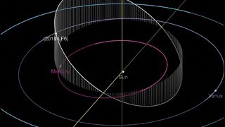 Asteroid Record, Major Weather, Earthquakes | S0 News Jul.13.2019