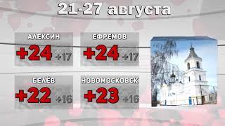 Прогноз погоды ТСН24 на неделю 21-27 августа 2017 года