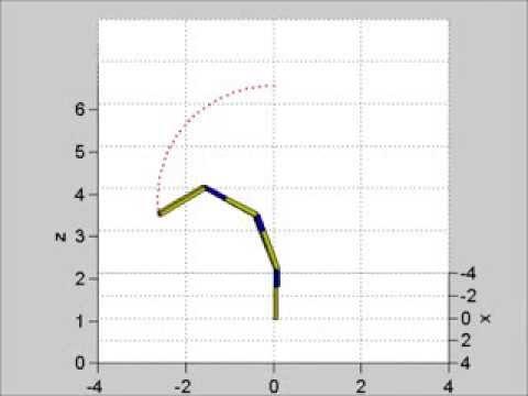 6 degree of freedom robotic arm simulation using matlab