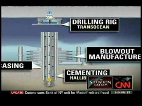 Deepwater Horizon - May 11, 2010 - CNN - The Blame Game