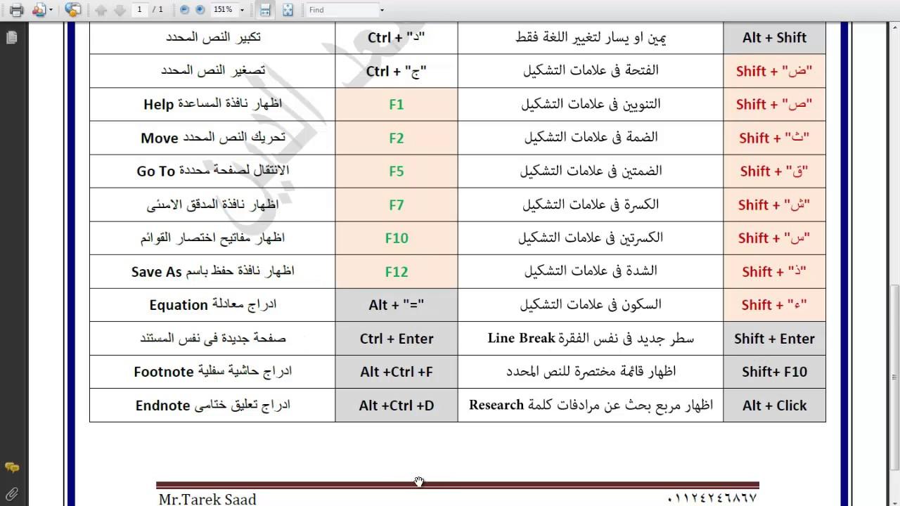 شرح الاوفيس 2010 pdf