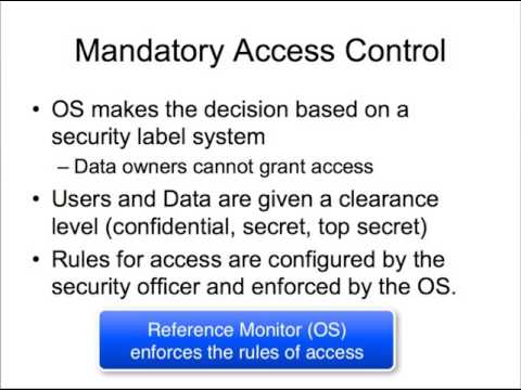 Introduction to access controls.