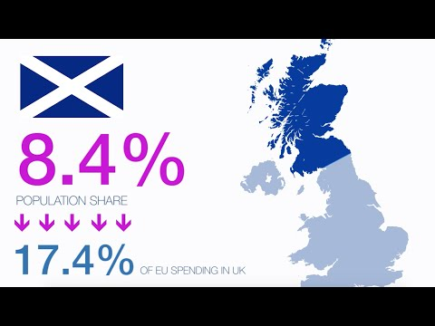 Brexit - What Scotland needs to know before voting
