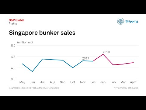 Singapore's bunker industry set to embrace mass flow meters for marine gasoil ahead of IMO 2020 rule