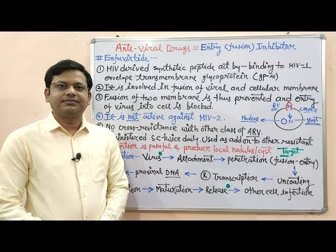 antiviral-drugs-(part-13-final)-=-entry-or-fusion-inhibitors-with-free-online-test-link-(hindi)