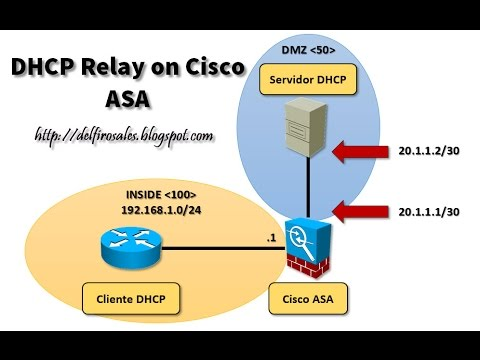 GNS3 How to configure DHCP Relay on Cisco ASA YouTube