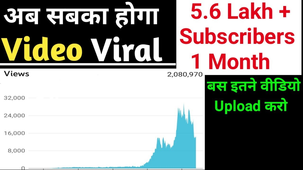 Video Viral Kab Hoga ? | Video Viral Trick 🔥🔥