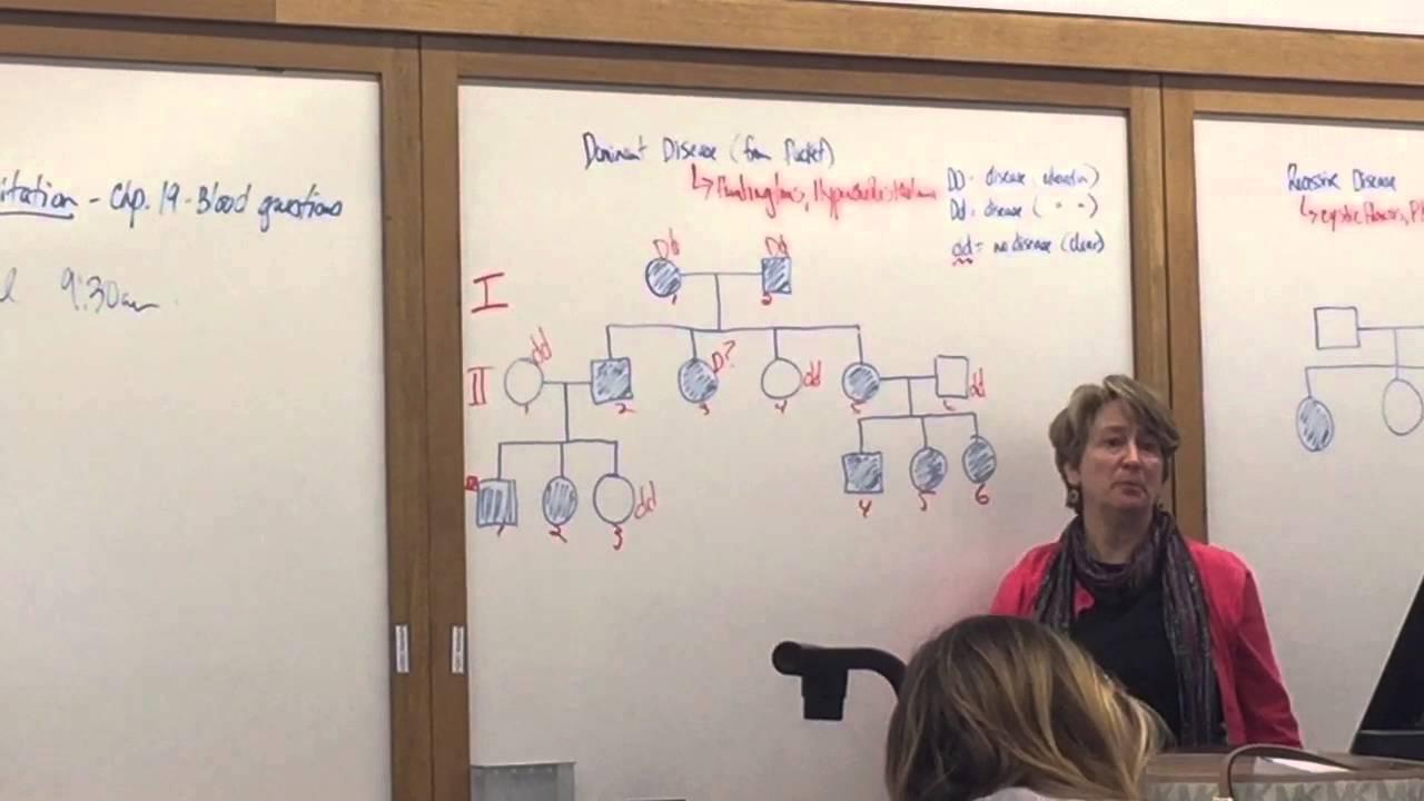 Anatomy & Physiology 2: Dominant Traits Inheritance Huntingtons ...