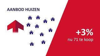 𝗟𝗮𝗮𝘁𝘀𝘁𝗲 𝘄𝗼𝗻𝗶𝗻𝗴𝗺𝗮𝗿𝗸𝘁𝗻𝗶𝗲𝘂𝘄𝘀 𝗭𝘄𝗮𝗿𝘁𝗲𝘄𝗮𝘁𝗲𝗿𝗹𝗮𝗻𝗱! ● Hasselt ● Genemuiden ● Zwartsluis ●