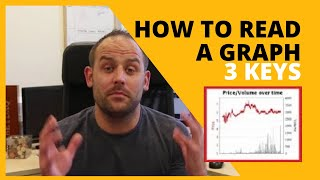 BETFAIR GRAPHS: 3 Key Points (How to Read a Graph)