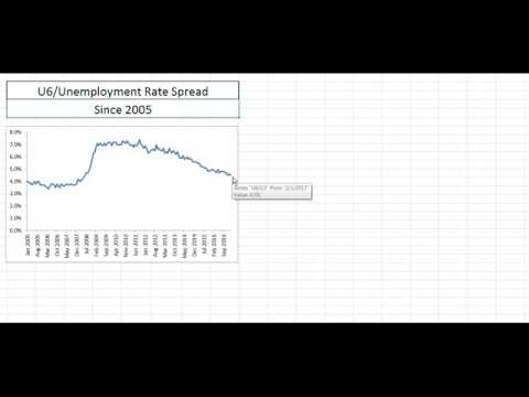 February 2017 Employment Report: Deep Dive