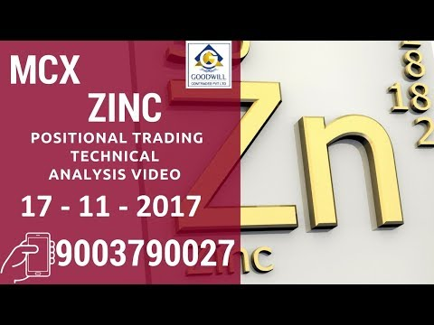 MCX ZINC POSITIONAL TRADING TECHNICAL ANALYSIS NOV 17 2017 IN TAMIL