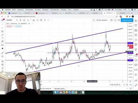 Прогноз цены на Биткоин и другие криптовалюты (8 февраля)