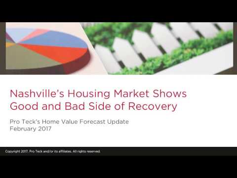 Nashville Home Value Forecast: 2017