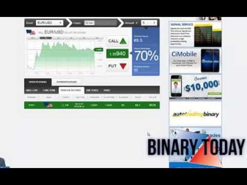 Binary options basic