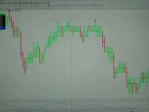 NakedTrader 1 Min Signal Interval Demo