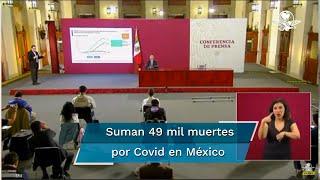 Reporte Covid-19 en México al miércoles 5 de agosto: suman 499 mil 915 casos negativos; 85 mil 845 sospechosos; hay 49 mil 698 fallecimiento por coronavirus, además de 456 mil 100 casos positivos, según informaron las autoridades de Salud