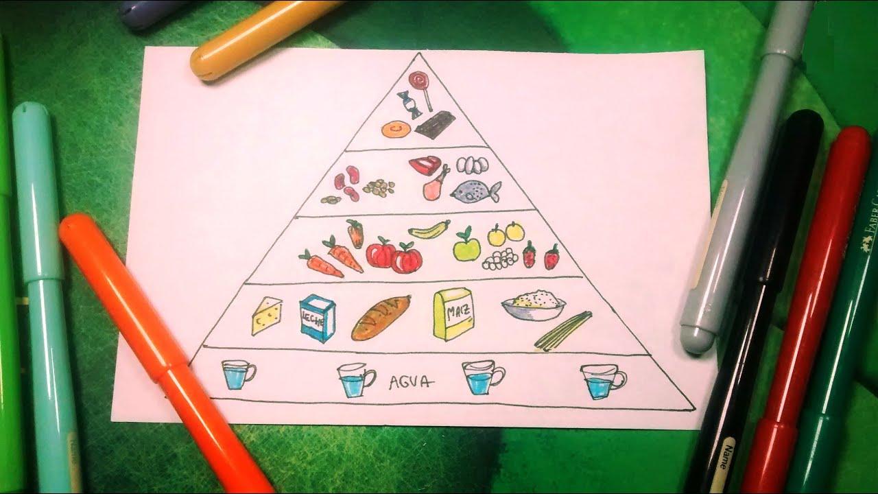 Cómo Dibujar Paso A Paso La Pirámide De Los Alimentos
