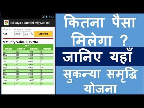 Sukanya Samriddhi Scheme CALCULATOR: How to calculate? Whats the benefit of Sukanya Yojna.