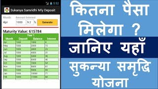 Sukanya Samriddhi Scheme CALCULATOR: How to calculate? Whats the benefit of Sukanya Yojna. thumbnail