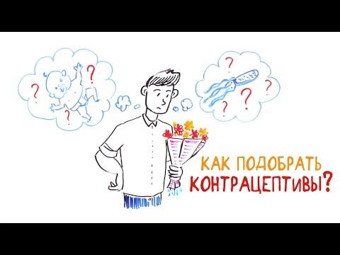 Вопрос: Как выбрать метод контрацепции?