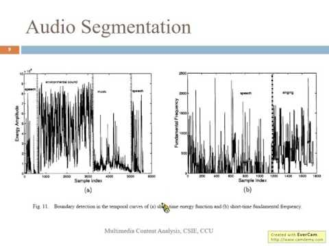 Multimedia Content Analysis -- 19_Audio Segmentation and Classification