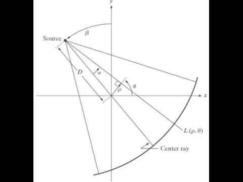 DIP Lecture 19: Fan-beam reconstruction