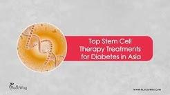 hqdefault - Pain Medicine Diabetes Dialysis Hip Degeneratioin
