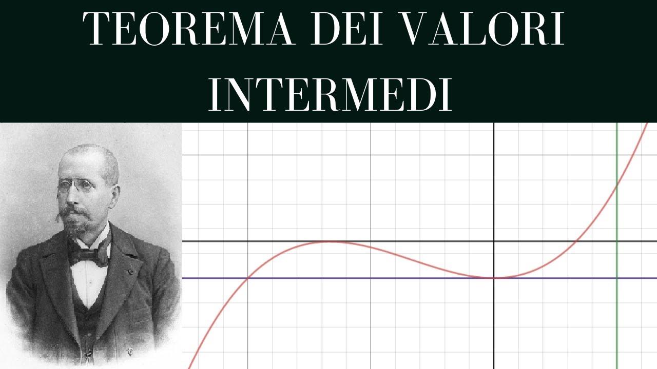 Teorema Dei Valori Intermedi.Teorema Dei Valori Intermedi In Breve