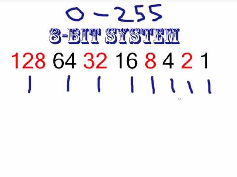 Computer Networking Tutorial - 22 - How Binary Code Works