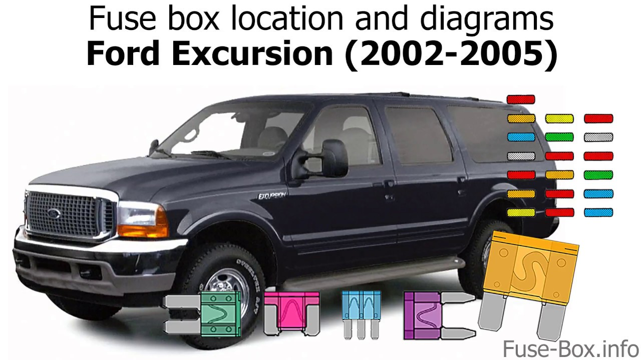 medium resolution of fuse box location and diagrams ford excursion 2002 2005