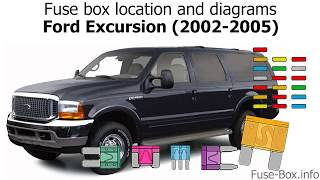 fuse box location and diagrams: ford excursion (2002-2005) - youtube  youtube