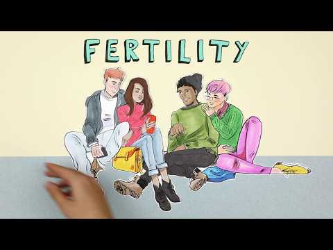FEI Questions » British Fertility Society