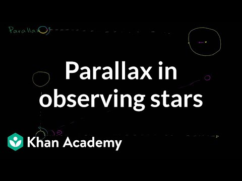 Parallax in observing stars | Cosmology & Astronomy | Khan Academy
