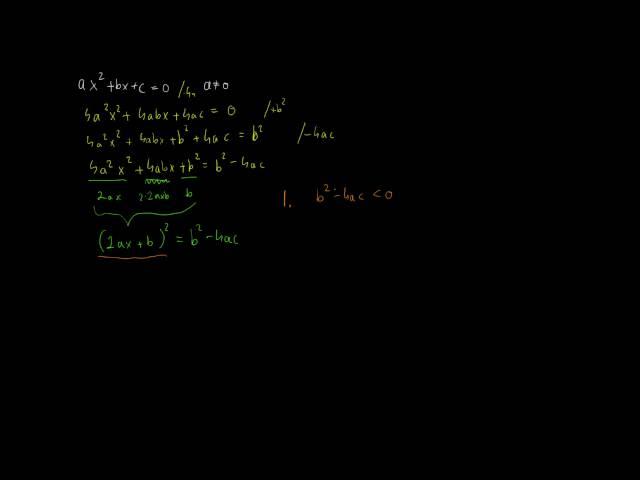 Másodfokú egyenlet megoldóképletének levezetése (1. rész)
