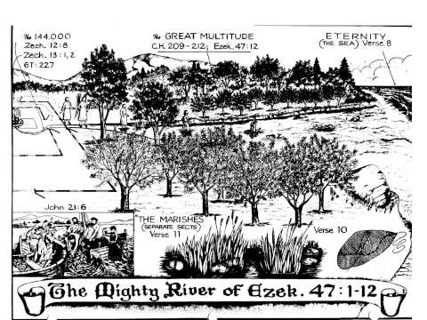 River of Life (Ezekiel 47:1-12)