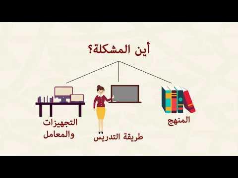 AUC SCE English Curriculum