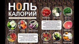 Удобная таблица калорийности !
