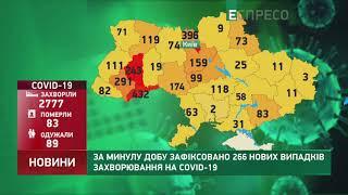 Коронавірус в Україні: статистика за 12 квітня