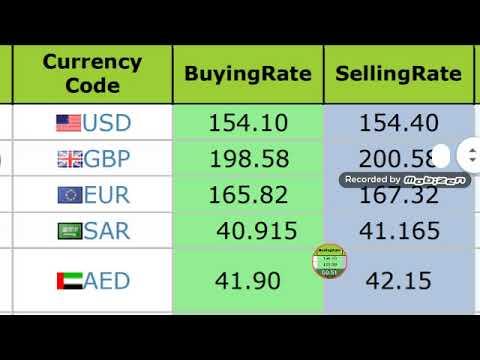 Indian Rupee Exchange Rate||Turkish Lira Exchange Rate||South Korean Won Exchange Rate