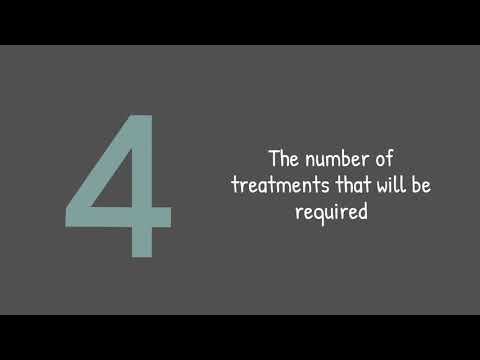 The Cost Of Laser Gum Treatment In Toronto | Art of Dentistry