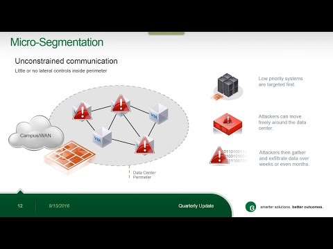 Threat Ready: The Benefits of Network Segmentation