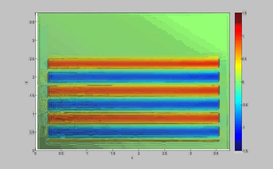2D FDTD - Plane wave
