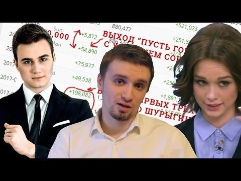видео: НИКОЛАЙ СОБОЛЕВ - ГЛАВНЫЙ ПИАРЩИК ДИАНЫ ШУРЫГИНОЙ